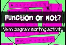 Function Comparison Unit