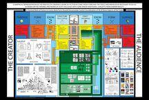 Comics: Intro to Visual Communication / Includes comics, graphic novels and comics journalism.