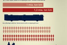 infographic / Infographic examples
