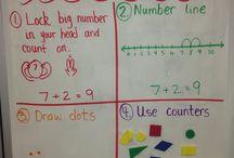 ABC Math / by Cherrish Sharlow