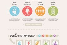 Infographics / Inspiring ideas - content and form