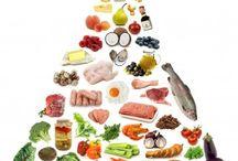 Voeding als medicijn / Laat voeding uw medicijn zijn en uw medicijn uw voeding - Hippocrates