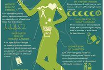 Wellness / Wellness information