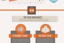 Infografiken
