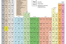 Periodic table of storytelling!