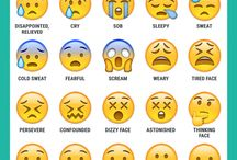 What emojis mean