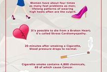 Fun Health Facts