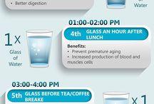 ucinky pitia cistej vody