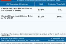 Report on macroeconomic imbalances in EU Member States - Country Cards / The Alert Mechanism Report (AMR) initiates the fourth annual round of the Macroeconomic Imbalance Procedure (MIP). Each autumn, the European Commission takes a close look at economic developments in the Member States to watch out for potential problems and to ensure the coordination of economic policies among countries sharing the euro currency. / by European Commission