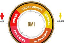 BMI Checking - Body Mass Index / BMI Calculation or Body Mass Index check is measure of the body fat based on height and weight that applies to adult men and women.Truweight offers the online BMI calculator to help you identify your weight loss goals.