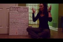 Yoga Kosha 4: Vijnanamaya: Knowledge/Intuition: LauraGyoga