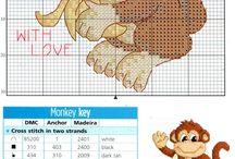 Год обезьянки