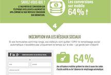 Web et Marketing