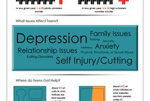 Art Therapy for depression and self-harm
