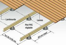 Créer terrasse