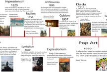 Kunsthistorie