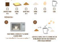 FICHES RECETTE / Mes fiches recettes simples et gourmandes à télécharger en PDF sur alinaerium.com/recettes