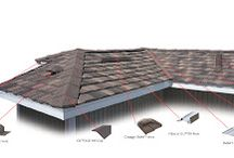 The best ways to Select a New Roof Covering for Your House