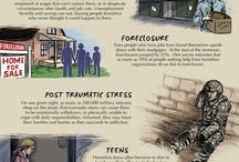 Hajléktalanok, szegénység - homeless