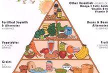 Vegan/Vegetarian Board