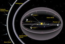 Astronomy Science