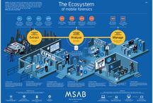MSAB / www.msab.com