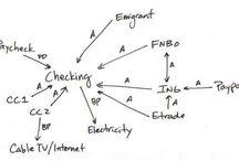Manage Finances