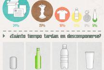 ¿Cuáles son los residuos mas comunes? / Infografía