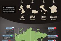 Infographics / by Amarjeet Rai