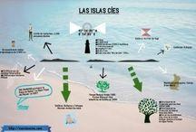 Infografías y mapas Islas Cíes