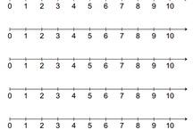 getalbegrip