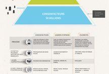 Social Media & Marketing Communication