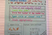 Algebra I Unit 3: Inequalities / algebra: inequalities, writing inequalities, 1-step inequalities, multi-step inequalities, compound inequalities, absolute value inequalities
