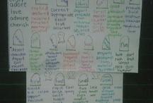School Ideas / by Mandy Woollacott