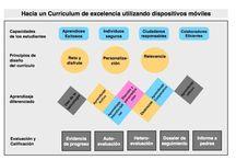 Educación  / by Adriana Suarez