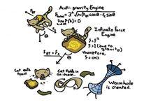 PhysicsKit / This is about the new webpage ''physicskit.wordpress.com''. Hope you like them!