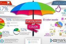 El Color / Información acerca de los colores