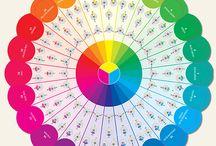 coloring tutorial for digital