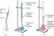 Volumetric Analysis / It is a general term for a method in quantitative chemical analysis in which the amount of a substance is determined by the measurement of the volume that the substance occupies.  It is commonly used to determine the unknown concentration of a known reactant. Involves the preparations, storage, and measurement of volume of chemicals for analysis.