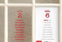 idées plan de table