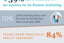 Training / Training related things