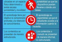TMAE / Tablero perteneciente al Experto en Tecnologías Móviles Aplicadas a la Educación (Universidad de La Rioja)