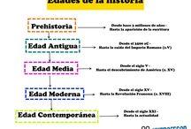 Períodos de la historia