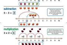 matematikk  tallinjer