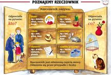 polski szkoła