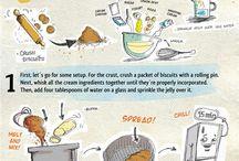 Illustration recipes