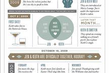 Svatební pozvánka