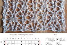 Vzory na pletení - R