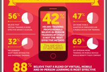 Infographics / Loving data! Seeing it visualized is even better. Here are the infographics I find interesting...