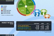 Infographics: Gaming
